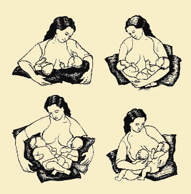 Положение ребенка при вскармливании