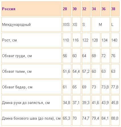 Таблица российских и зарубежных размеров